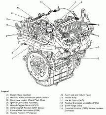 chevy bu 3 5l engine diagram wiring diagram load bu engine diagram wiring diagram for you chevy bu 3 5l engine diagram