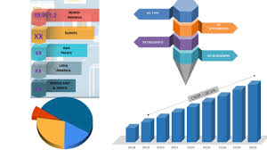 Chart Industries India Cryogenic Tanks Market Will Change The Future Hoover