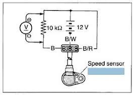 showing post media for speed sensor symbol symbolsnet com speed sensor symbol jpg 294x207