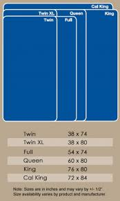 bed sizes. Mattress Sizes What Size Is Best For Me Sleep Country King And Queen Bed