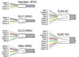 cat5 to rj11 wiring diagram cat5 image wiring diagram cat 5 wiring diagram images on cat5 to rj11 wiring diagram