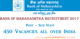 Image result for bank of maharashtra images
