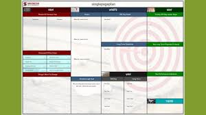 Sample Personal Action Plan Interesting An Example Of A Personal Development Plan