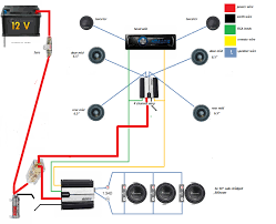 amp wiring diagram wiring diagrams online clio 2002 ice install and diagram