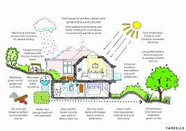victorian home plans plan for building a earth home