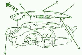 1997 pontiac firebird in the dash fuse box diagram circuit 1997 pontiac firebird in the dash fuse box diagram