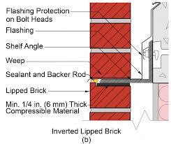 Cmu Block Coursing Chart Masonry Design Guidelines Brampton Brick