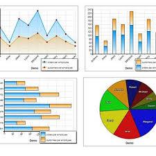 Smart Chart Maker The Easiest Graph Generator For Mysql