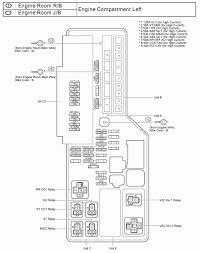2003 toyota corolla interior fuse box diagram archives discernir net 2007 toyota corolla fuse box location at Toyota Corolla 2007 Interior Fuse Box Diagram