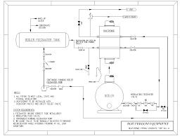 industrial boiler schematic diagram circuit connection diagram \u2022 Boiler Pump Wiring Diagram piping diagrams rh heatsponge com 3 stage boiler schematics gas boiler wiring diagram