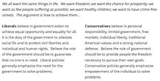Conservative Vs Liberal Chart 1970s And 1980s