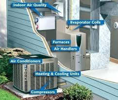 home ac condenser replacement cost. Fine Condenser Hvac Coil Replacement Ac Repair Air Conditioning Services In Replace  Unit Decorations 2 Home  Ace  And Home Ac Condenser Replacement Cost