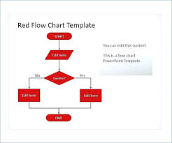 Create Cash Flow Diagram Excel How To Create A Process Flow Chart In Powerpoint Igotz Org
