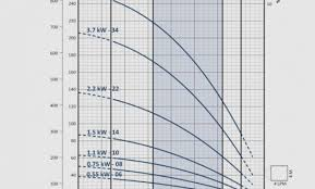 Ground Wire Size Chart Buurtsite Net