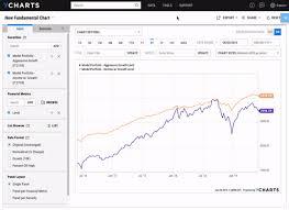 Expert Tips Model Portfolios Ycharts