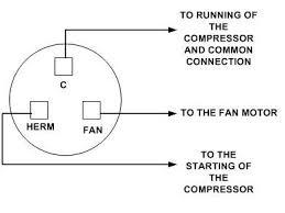run capacitor wiring diagram air conditioner Start Run Capacitor Wiring Diagram air conditioner wiring diagram capacitor air download auto start and run capacitor wiring diagram