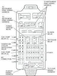 mitsubishi evo 7 wiring diagram wiring diagram libraries evo 8 fuse box simple wiring diagramsevo 8 fuse box diagram wiring diagrams schema stock evo