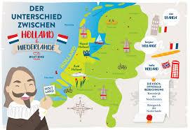 Auf tripadvisor finden sie alles für niederlande, europa: Der Unterschied Zwischen Holland Und Niederlande Rad Und Schiffsreisen