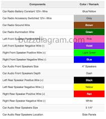 1990 toyota 4runner wiring diagram car stereo and wiring diagrams wiring diagram radio antenna 1990 toyota 4runner wiring diagram