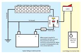 wiring a relay for accessories wiring diagram option wiring a relay for accessories wiring diagram today using relays in automotive wiring wiring a relay