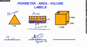 Perimeter Area Volume Mini Lesson - YouTube