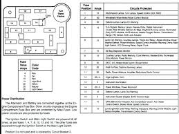 2005 ford 500 fuse box diagram data wiring diagrams \u2022 2017 toyota tacoma fuse box diagram 2005 toyota tacoma interior fuse box diagram wiring assettoaddons club rh assettoaddons club 2005 ford mustang