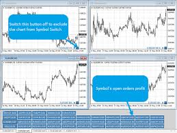 Download The Symbol Switch Demo Trading Utility For