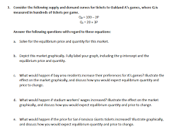 Q And A Game Solved Consider The Following Supply And Demand Curves Fo