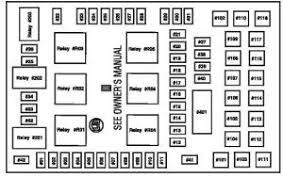 04 f 150 fuse panel diagram ford f 150 box sufficient print also 300 2004 f150 fuse box diagram 04 f 150 fuse panel diagram ford f 150 box sufficient print also 300 189