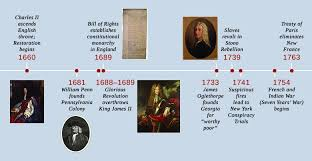 charles ii and the restoration colonies us history i os collection  a timeline shows important events of the era in 1660 charles ii ascends the
