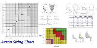 Aeron Office Chair Size Chart Herman Miller Aeron Size Chart Q House Pl