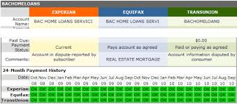 Experian Credit Chart