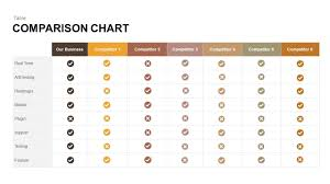 Comparison Chart Powerpoint Template And Keynote Slide