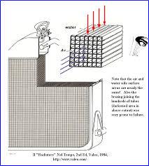 "heat exchanger photos schematics 1912 fiat auto engine ""honeycomb"" cross flow radiator"