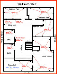 house wiring floor plan house plans 2017 electrical house wiring floor plan diagram maker