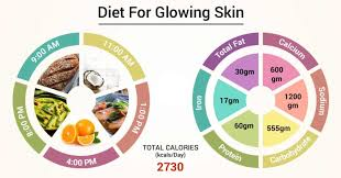 Diet Chart For Glowing Skin Patient Diet For Glowing Skin