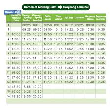 gapyeong city tour bus time table downline