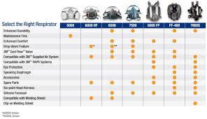 3m Medium Half Facepiece Reusable Respirator 7502 37082 Aad