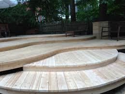 cedar dimensional lumber. Fine Dimensional DIMENSIONAL LUMBER For Cedar Dimensional Lumber M