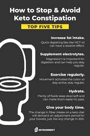 3 different products for a #2 that's easy to do. How To Stop Avoid Keto Constipation Ketoconnect