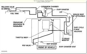 1999 dodge ram 1500 alternator wiring diagram 99 trailer brake 2500 full size of 99 dodge ram 1500 trailer wiring diagram 1999 2500 headlight brake parts data