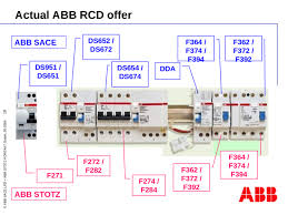 abb rcd wiring diagram good place to get wiring diagram • abb rcd wiring diagram wiring diagrams rh 15 andreas bolz de residual current device us