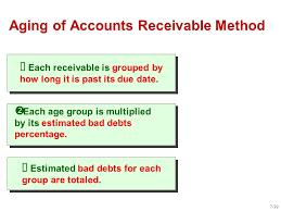 Aged Accounts Receivable Aging Accounts Receivable Method Definition Ixledger Coin Design Jobs