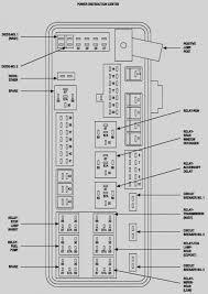 2005 chrysler fuse box diagram electrical work wiring diagram \u2022 2005 chrysler 300c front fuse box 30 awesome 2005 chrysler 300 limited fuse box diagram rh amandangohoreavey com 2005 chrysler 300 fuse box diagram pdf 2005 chrysler 300 fuse box diagram pdf