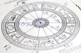Nimble Numerology Report Yoga Numerologyworksheet