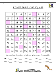 Count By 7s Chart 7 Times Table
