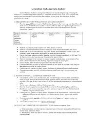 Columbian Exchange Data Analysis