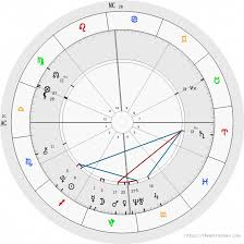Impartial Fabricated Zodiac Chart Her Latest Blog