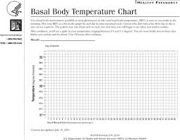Human Temperature Chart Prototypic Basel Body Temperature Chart Flow Chart Body