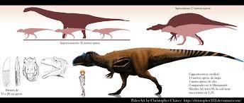 carcharodontosaurus size carcharodontosaurus vs giganotosaurus lekton info